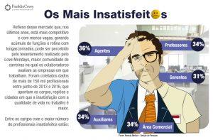 infografico-insatisfacao